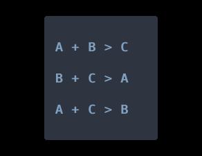 Formula of Triangle Inequality